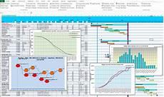 Gantt Chart For Car Rental System Ganttdiva Features Gantt Charts Burndown Charts