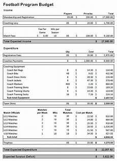 Example Budget Budgeting How To Develop A Program Budget