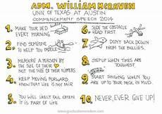 Top 10 Commencement Speeches Inspirational Graduation