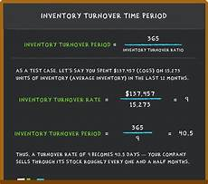 Inventory Turnover Ratio Formula What Is Inventory Turnover Inventory Turnover Formula In