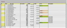 Bookkeeping Excel Templates 3 Excel Bookkeeping Templates Excel Xlts
