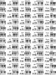 All Piano Scales Chart Free Piano Chord Chart For Free Keyboard Chord Chart