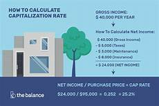 Calculate Cap Rate Calculating Capitalization Rate For Real Estate And Why It