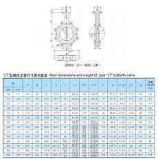 Bray Butterfly Valve Bolt Chart Jis 20k Lugged Type Butterfly Valve Buy 20k Lug