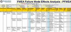 Fmea Flow Chart Examples Fmea Excel Template Provides A Very Detailed And Easy To