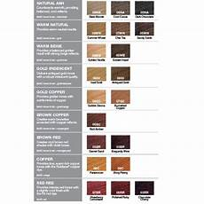 Redken Shade Eq Chart 25 B 228 Sta Id 233 Erna Om Redken Shades Eq P 229 Pinterest