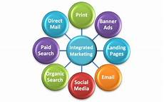 Integrated Marketing Communications Examples Integrated Marketing The Next Step For Health System