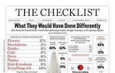 Planning A Wedding Checklist Top 5 Wedding Planning And Budget Checklists Modwedding
