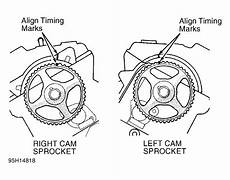 Remove 1990 Lincoln Town Car Steering Column Bearing