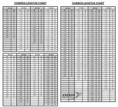 Spring Conversion Chart How To Measure Garage Door Torsion Springs