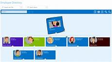 Sharepoint 2013 Organization Chart Web Part Kwizcom Sharepoint Organization Chart Web Part