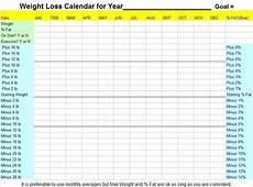 Weight Calendar Chart Ideal Weight Blog