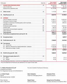 Profit And Loss Statements For Dummies Standalone Statement Of Profit Amp Loss Glenmark Annual