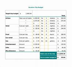 Travel Budget Spreadsheet Travel Budget Template 18 Free Word Excel Pdf
