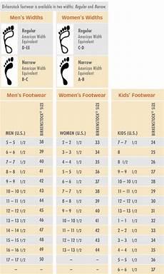 Birkenstock Size Chart In Cm Birkenstock Width Symbols Hippie Sandals