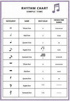 Music Notes And Symbols Chart 14 Best Images About Music Notes On Pinterest Free Sheet