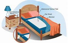 detective incontinence bed pad alarm