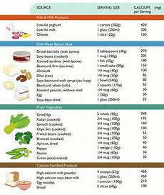Vitamin Food Chart Pdf 8 Best Calcium Charts Images On Pinterest Food Charts