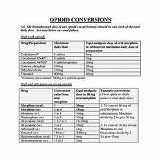 Opiate Equivalency Chart Opioid Conversion Table Pdf Brokeasshome Com