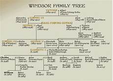 Queen Elizabeth Lineage Chart Queen Elizabeth Ii Family Tree Queen Elizabeth Ii Photo