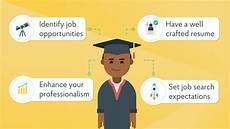 Search Jobs By Degree How To Find A Job As A Recent Graduate 2019 Guide