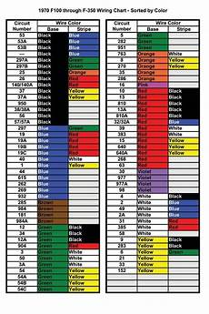 Wire Color Code Chart Resistor Wire Bypass Ford Truck Enthusiasts Forums
