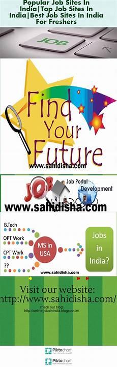Best Jobs Sites Popular Job Sites In India Top Job Sites In India Best Job