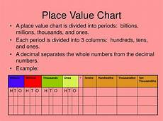 Powerpoint On Place Value Ppt Decimal Place Value Powerpoint Presentation Id 378408