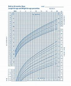 Baby Growth Chart Boy Calculator 8 Baby Boy Growth Chart Templates Free Sample Example