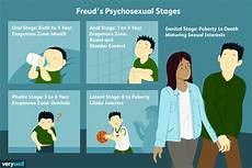 Freud Psychosexual Stages Chart Freud S 5 Stages Of Psychosexual Development