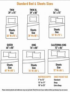 Standard Bed Sizes Chart Bed Sheet Sizes Chart Amp Buying Guide Designer Living