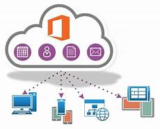 Microsoft Office Consultant Office 365 Consulting Amp Development New Peak Solutions