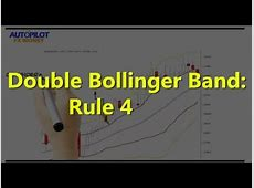 Double Bollinger Band Strategies (Rule 4) Forex Trading