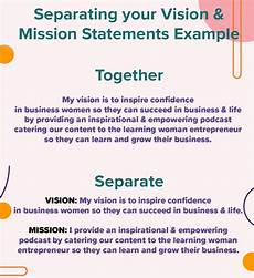 How To Write A Career Vision Statement How To Write Your Vision Amp Mission For Success In Your