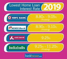 Compare Interest Rates Home Loan Home Loan Interest Rates 2019 Compare Apply At Lowest