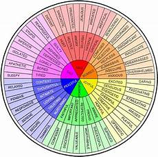Wheels Wheel Chart Emotions And Feelings Charts Three To Five For Twenty Four