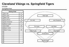Baseball Position Template 17 Best Images About Pca Baseball On Pinterest Carpets