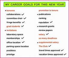 Short Term Career Goals Examples Objectives Samples Goals