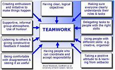 Example For Teamwork Teamwork Examples What Is A Good Teamwork In The