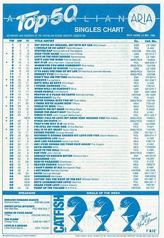 Single Charts 1988 Mel And Wikipedia