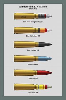 20mm Size Chart Pin On Ammo