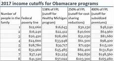Subsidy Chart 2017 As 2018 Obamacare Enrollment Begins Today Worries Abound