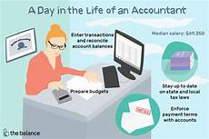 chief accountant duties accountant job description salary skills amp more