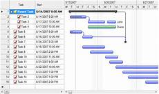 Gantt Chart Library Gantt Chart Library For Windows Forms Dlhsoft