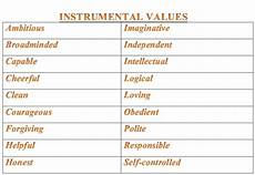 Values Examples Instrumental Values Definition Amp Examples Video