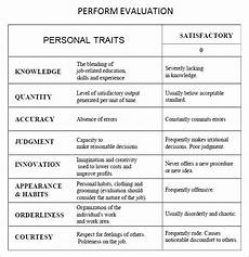 Employees Strengths And Weakness List Employee Performance Review List Plancha