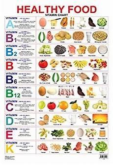 Vitamin C In Vegetables Chart Amazon Com Healthy Food Vitamin Chart Ebook Dreamland