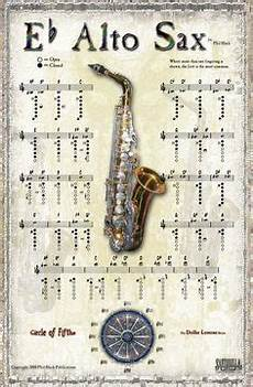 Trumpet Chart In Case You Didnt Know