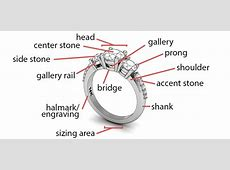 How to Choose an Engagement Ring Setting   Prosumer Diamonds