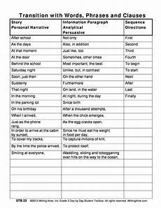 Essay Transitional Words Argumentative Essay Transition Words Pdf